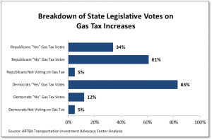 gastax-breakdown